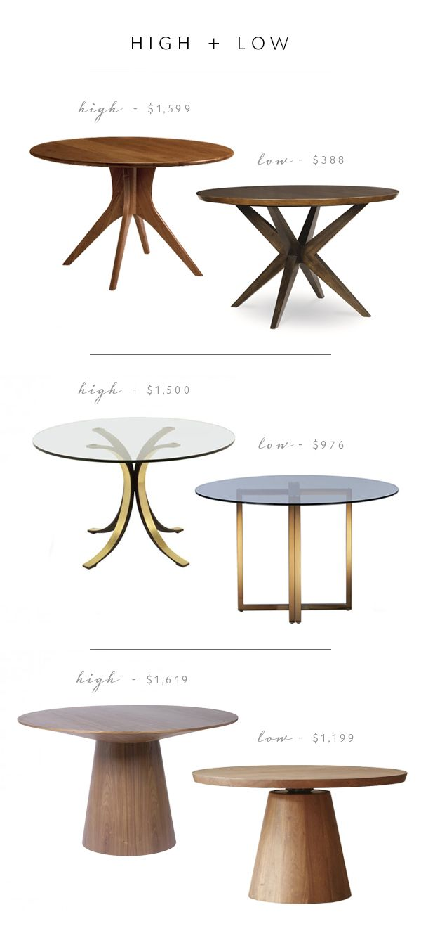 A High/low Pedestal Table Roundup From Coco Kelley