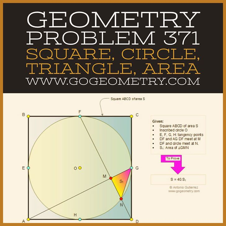 Typography of Geometry Problem 1304 Triangle, 120 Degrees