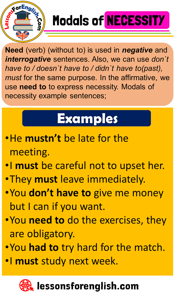 English Modal Verbs Of Necessity Need Verb Without To Is Used In Negative And Interrogative English Grammar Exercises English Grammar Learn English Grammar [ 1167 x 700 Pixel ]