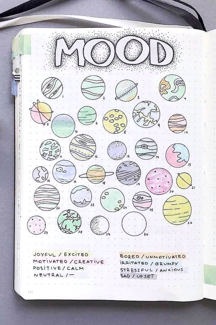 Mood Tracker Made Out Of Planets And Space Objects One Of Many