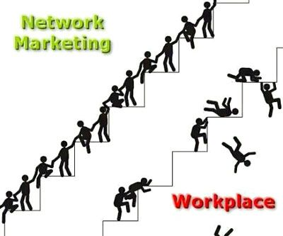 Understanding Network Marketing As you go out and talk with people