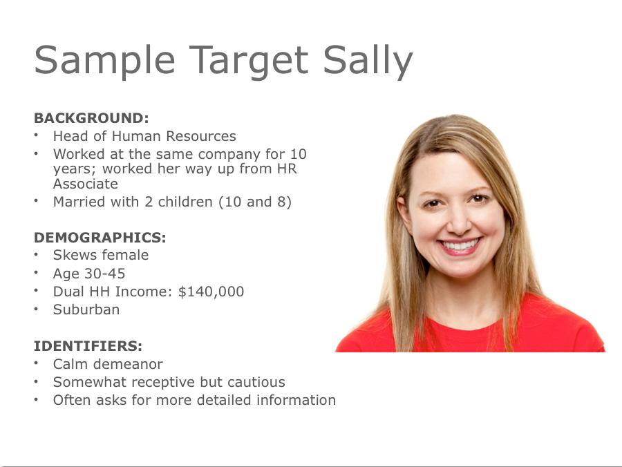 Target Audience Profile Content marketing plan, Social