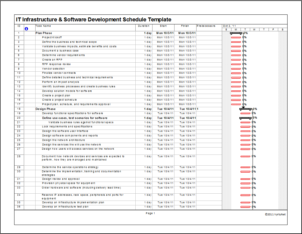 it infrastructure software development schedule template in ms