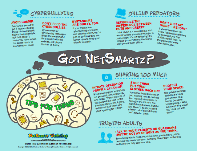 Ms. Sepp's Counselor Corner: schoolwide - Cybersafety