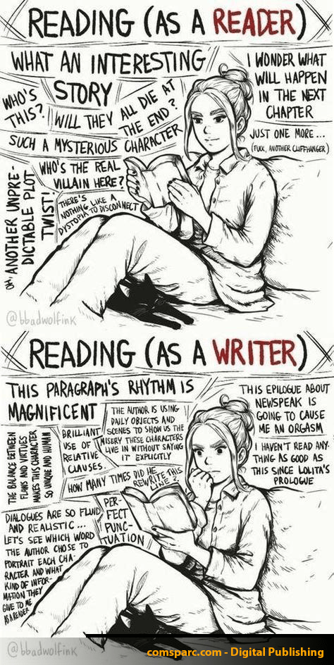 Are you a reader or a writer? It's interesting what goes on in our head when we read a book isn't it?