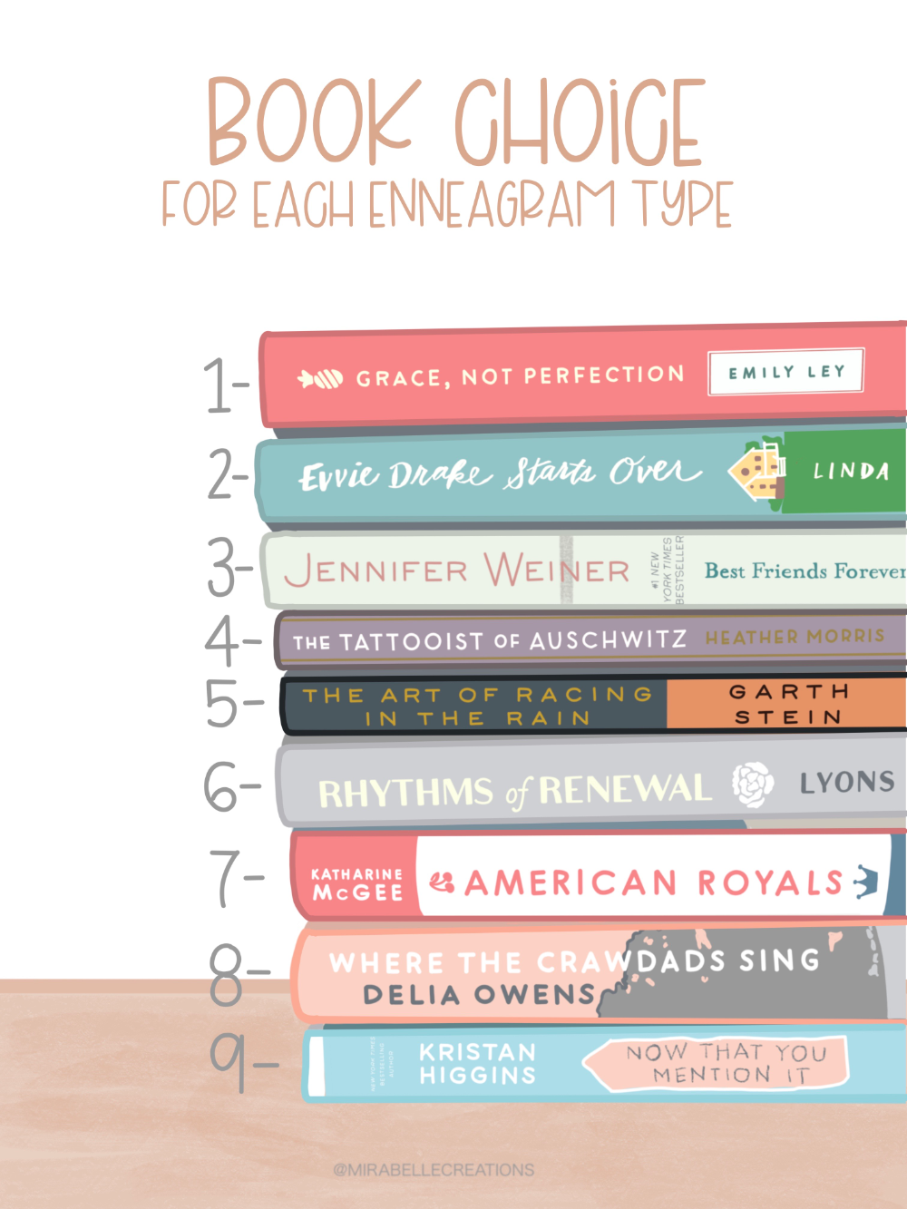 Book Recommendation List (Based on Your Enneagram Type)