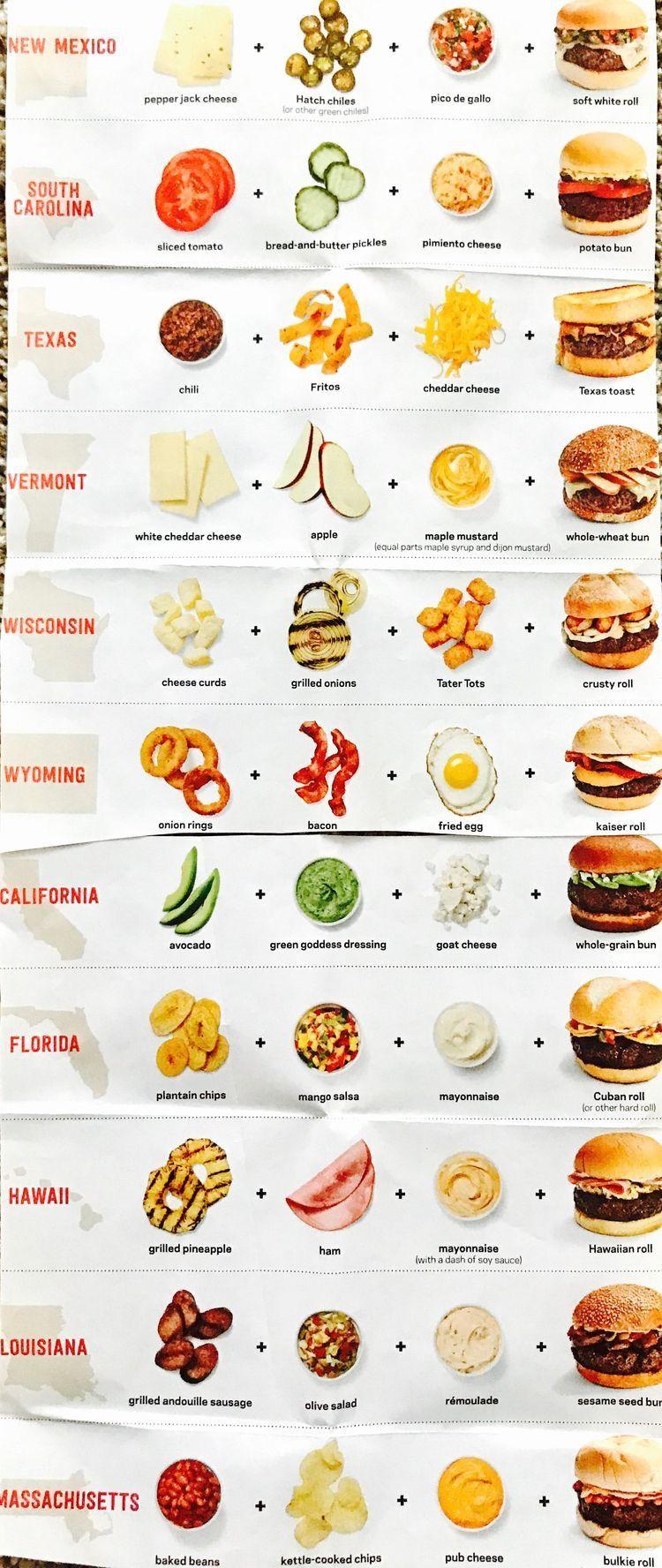 Idea by pamela bell english on best burgers food truck