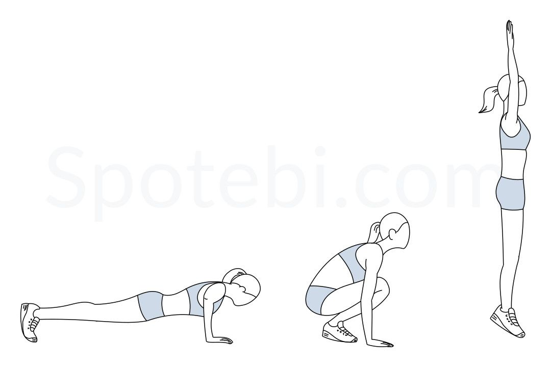 Burpees | Burpees, Calories burned and Health benefits