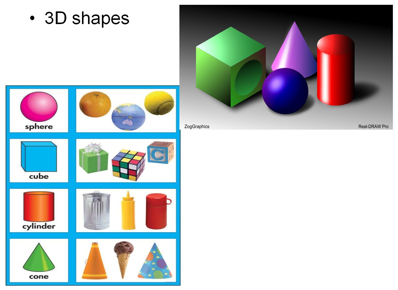 Whole Class Presentation On 2 And 3d Shape