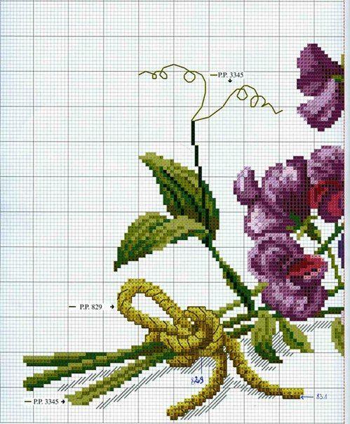 Como hacer un bordado de ramo de flores
