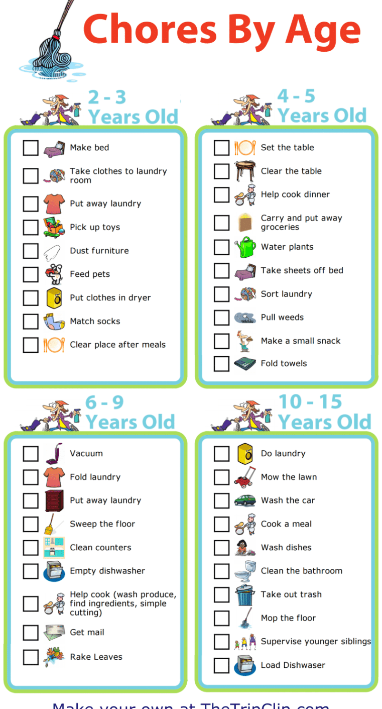 Cleaning Checklists for Kids of All Ages Chores for