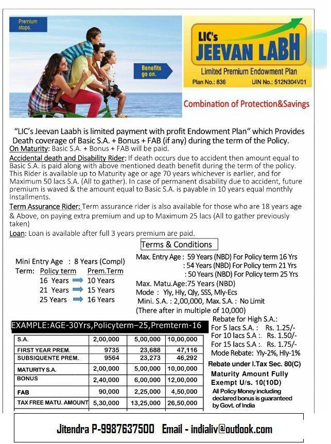 LICu0027s Delhi VARISHTHA PENSION BIMA YOJANA Details Benefits Bonus - ciso resume