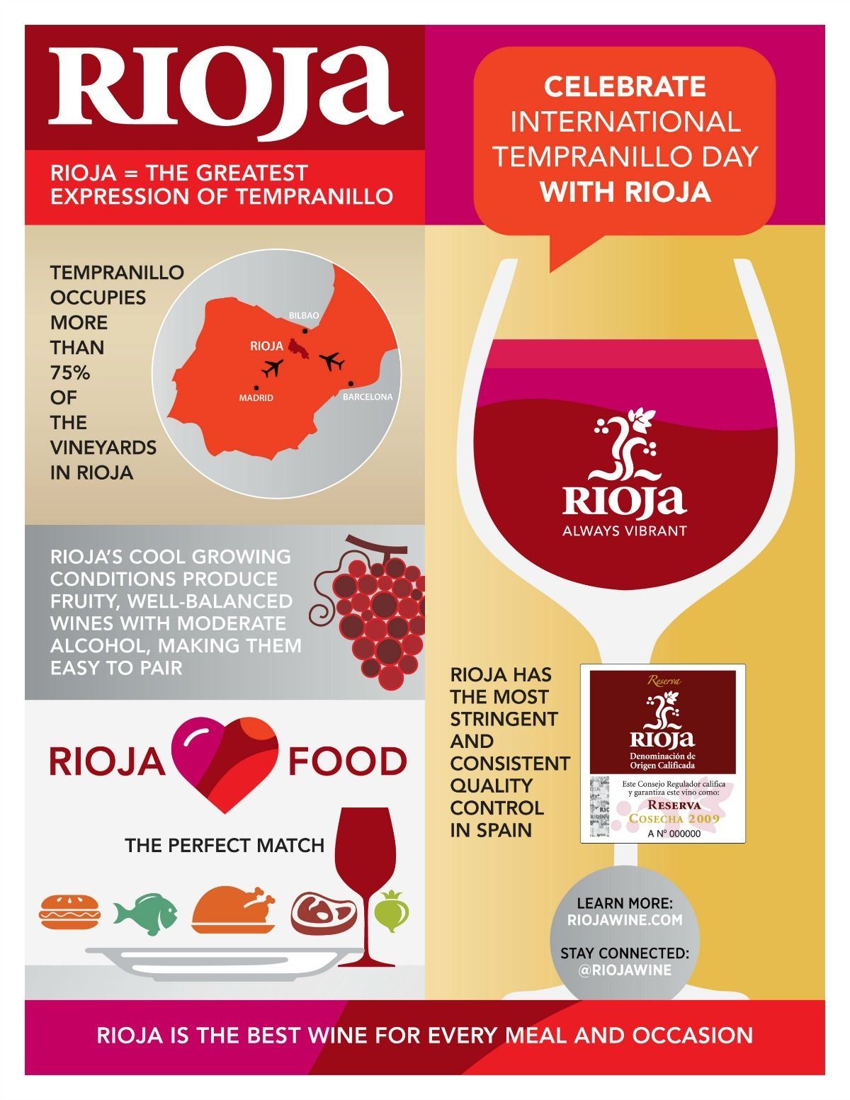 International Tempranillo Day Tempranillo Spanish Wine Wine Food Pairing