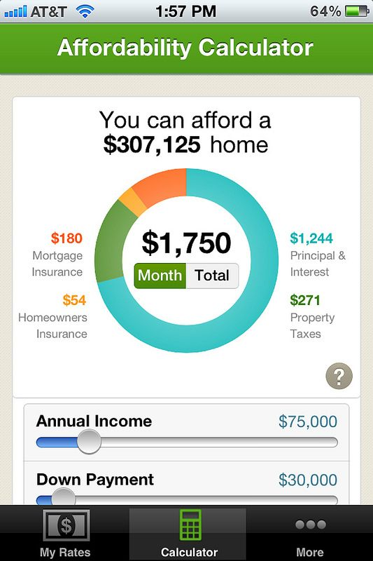 Trulia Mortgage Center Goes Live Agbeat Mortgage Amortization Calculator Mortgage Amortization Mortgage Payment Calculator