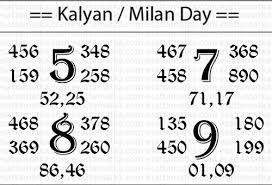 We Provide Fix Matka Number In Kalyan Matka and Fastest Satta Matka Result  In Our Site