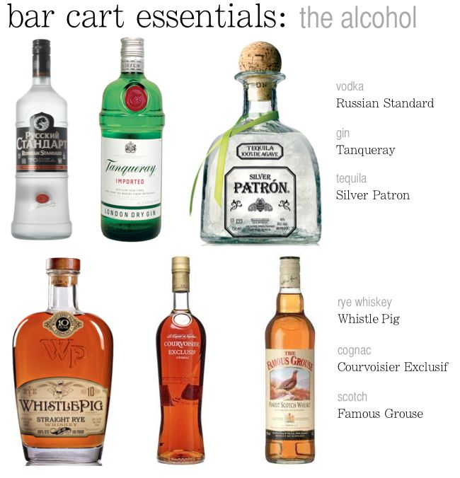 how to stock a bar cart | bar cart essentials | alcohol ...