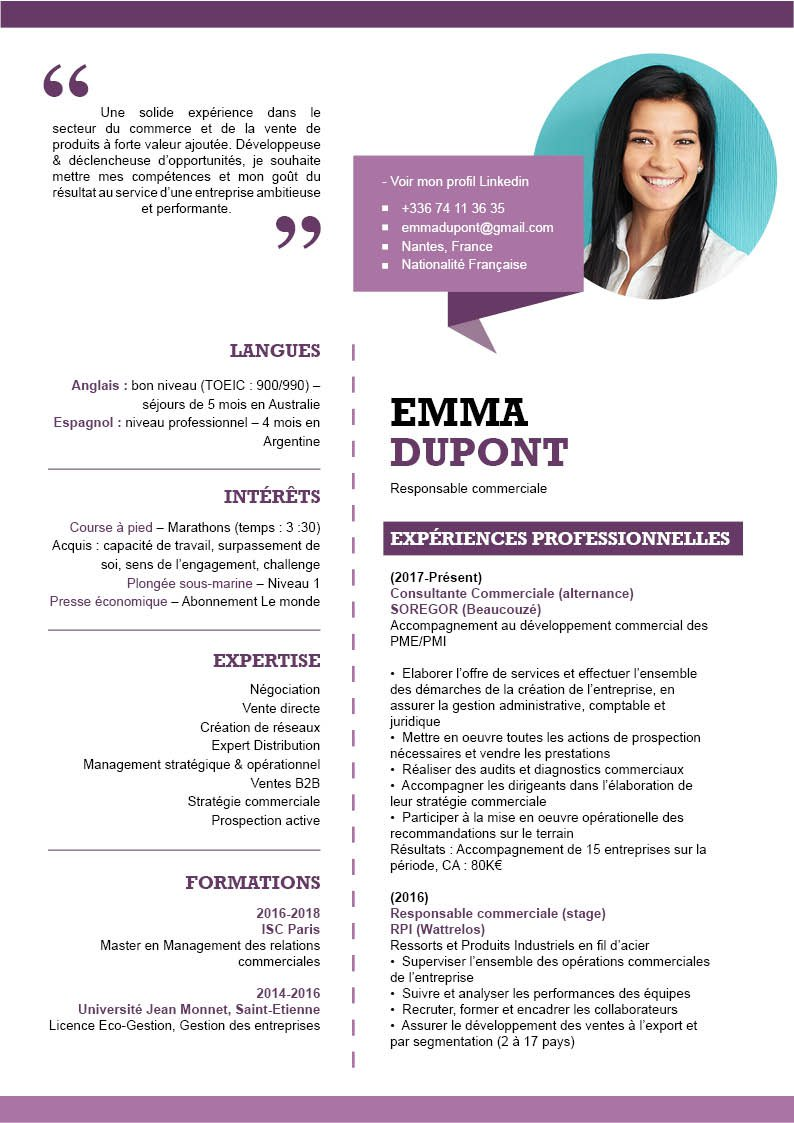 CV professionnels | CV en ligne · myCVfactory | Marketing ...