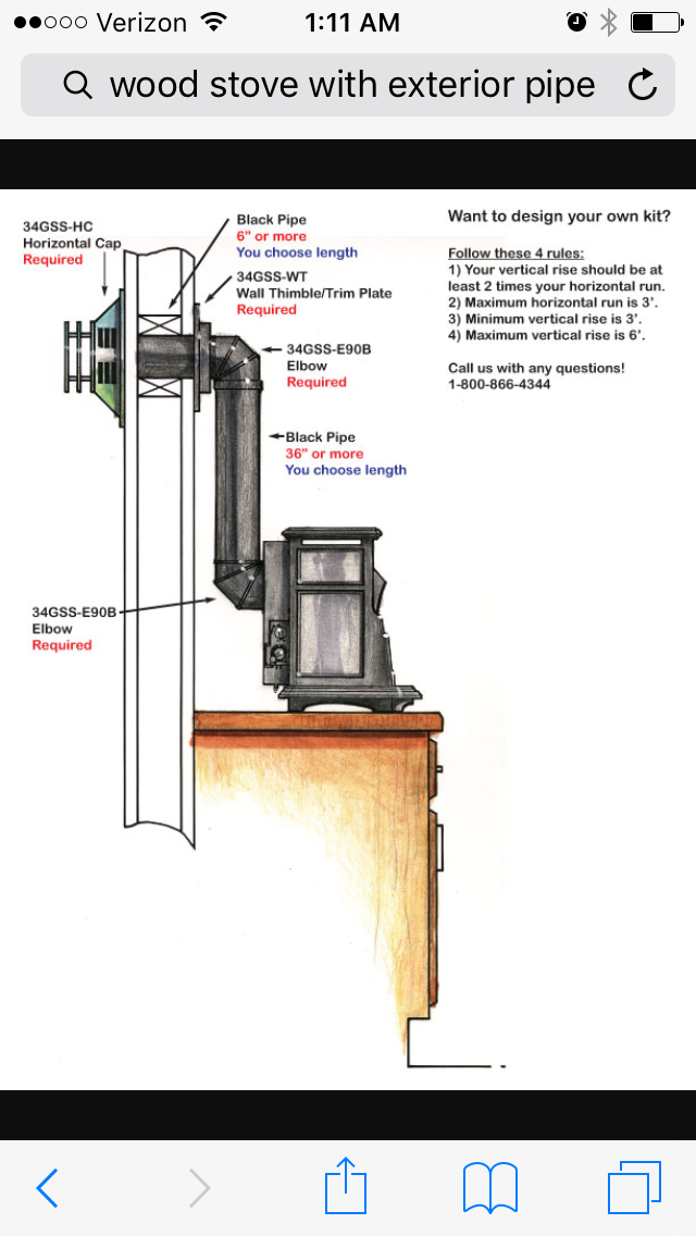 Pin On Cabin Wood Stove Stove Pipe Chimney