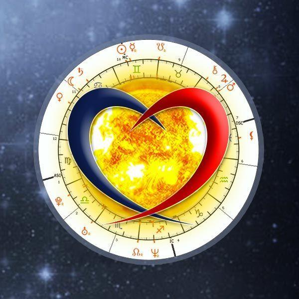 Partner Horoskop Berechnen