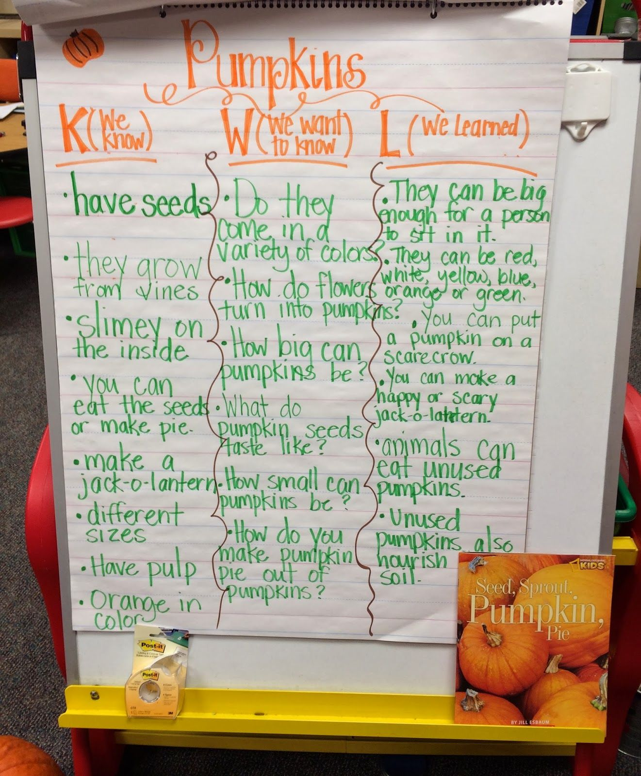 Book Study Worksheets Don T Grow Dendrites Chapter 5 Book Study Halloween Teaching Kwl Chart