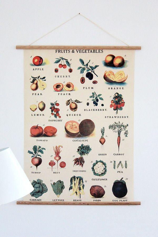 Affordable Art Framing Kits Vintage Framed Art Affordable Art Kitchen Posters