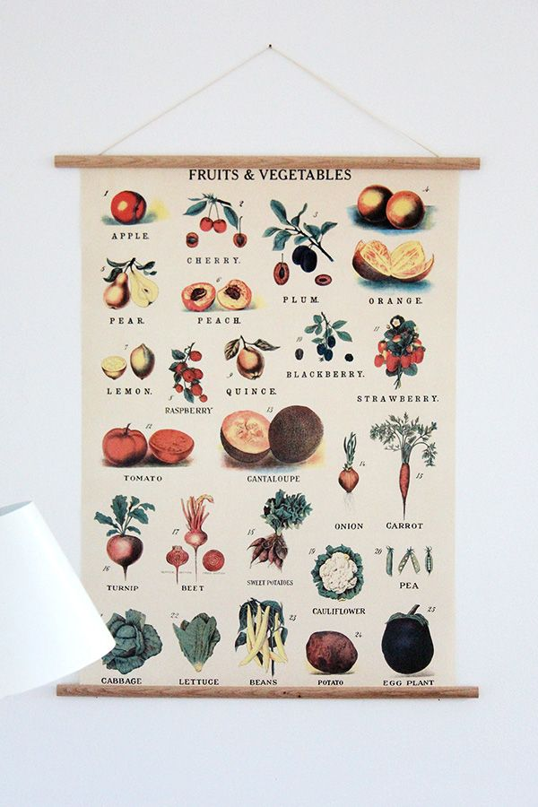 Affordable Art & Framing Kits | Vintage posters, Decorating and ...