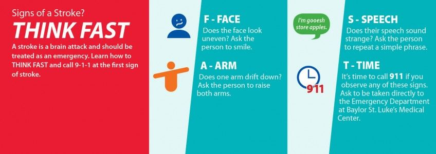 Check Out This Infographic On How To Spot A Stroke F A S T