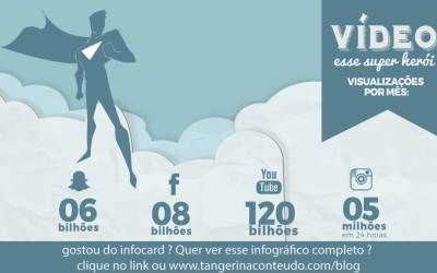O VÍDEO MARKETING E SEUS SUPER PODERES – INFOGRÁFICO