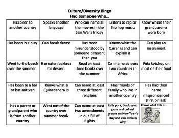 Ice Breaker Cultural Diversity Bingo Speech Plus Diversity