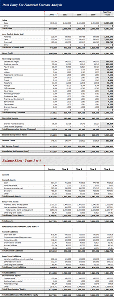 Annual Finance Report Template  Excel Project Management