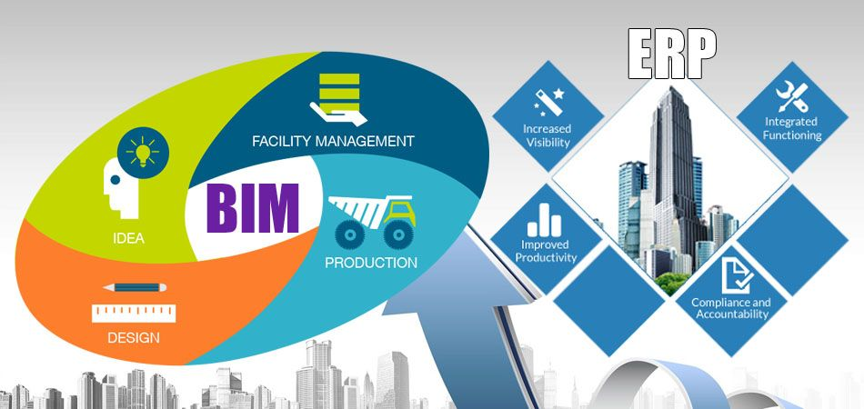 Integration With Bim The Future Of Erp Software Development For