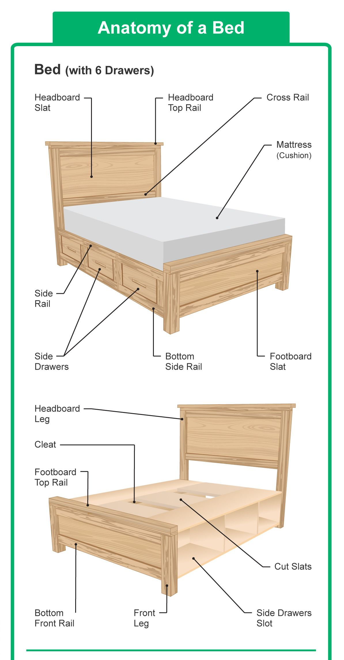 Pin By Jonathan Johnson On Bed Ideas Bed Frame Parts Bed Malm
