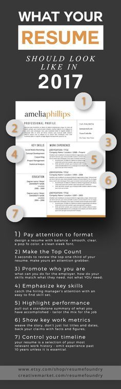 Resume tips - what your resume should look like in 2017 - what do resumes look like