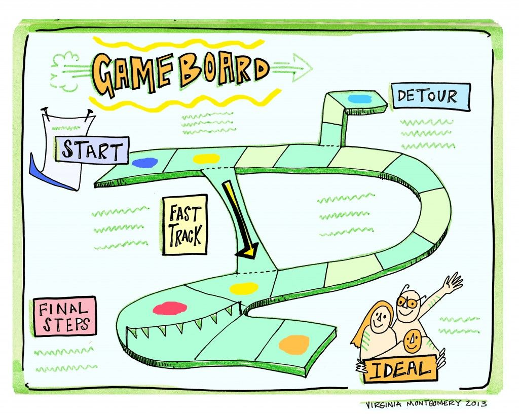 how to make a gaming business