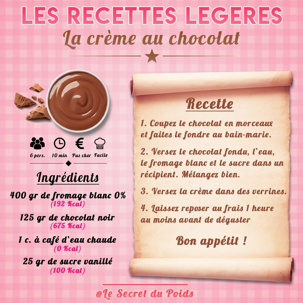Recette Dessert Regime Light Legere Facile Creme Au Chocolat Creme Au Chocolat Secret Du Poids Dessert Regime