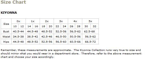 Kiyonna Plus Size Chart Via 6pm