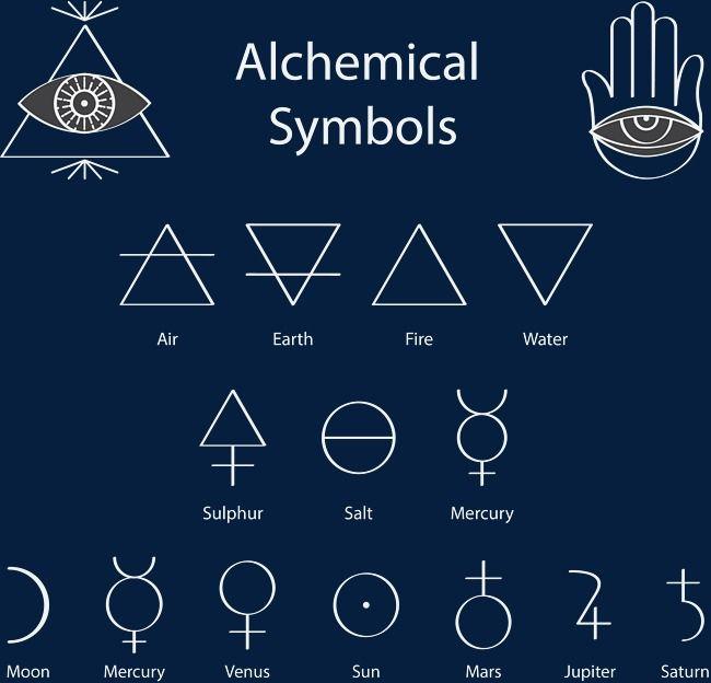 Pin de Lawiis Quiintero en lawiis Pinterest Símbolos antiguos - new tabla periodica nombre y simbolos de los elementos