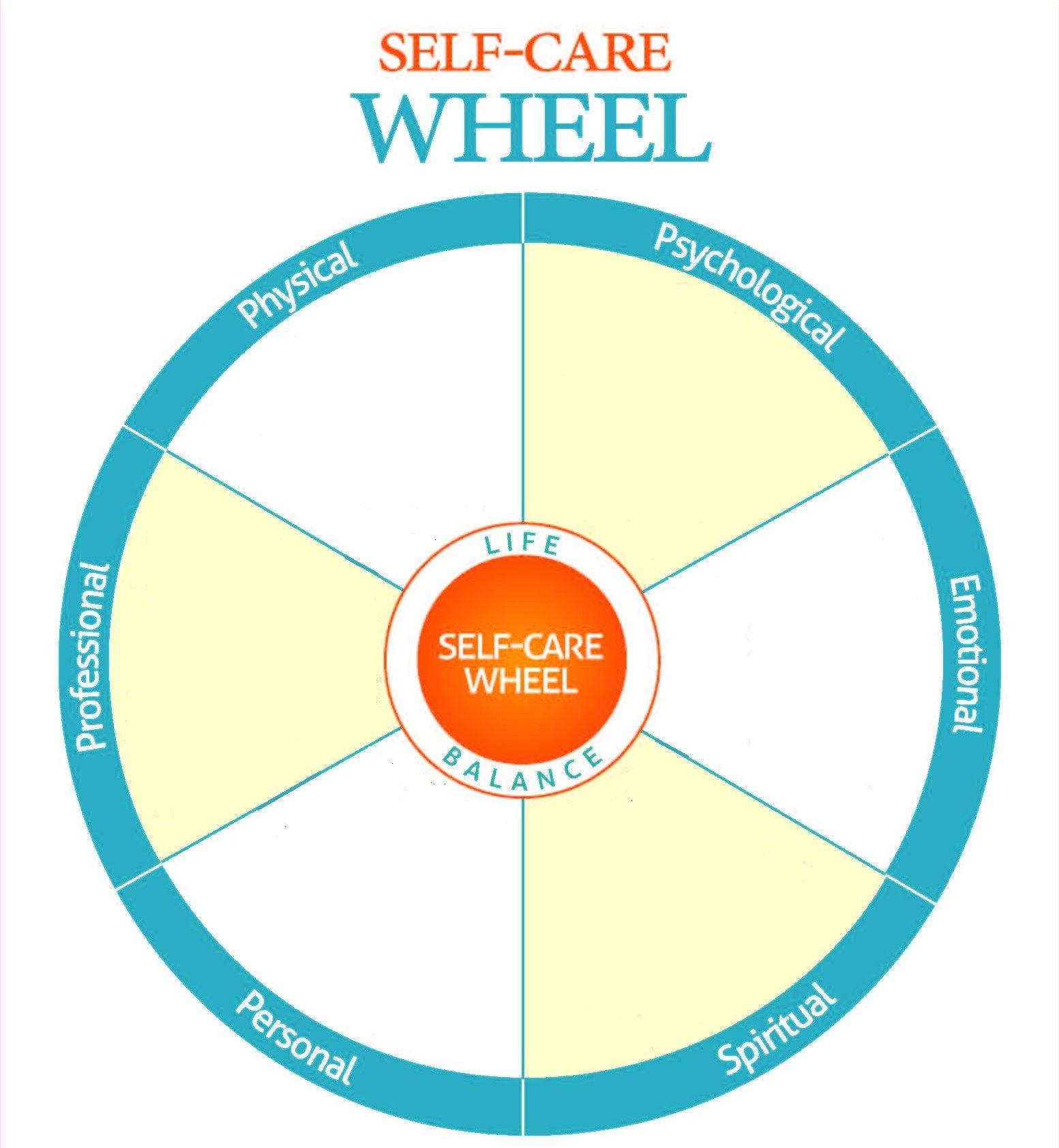 Self Care Wheel Blank 1 553 1 683 Pixels