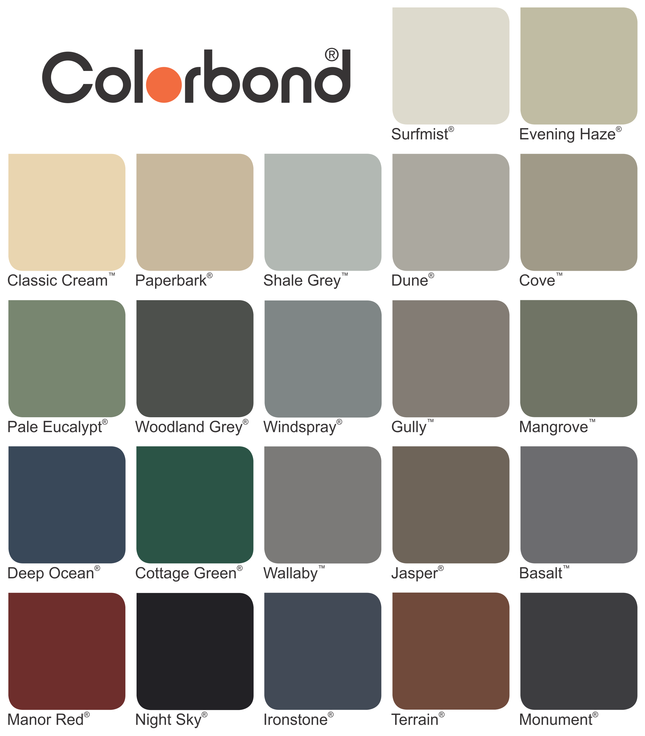Best Colorbond Colours Builder Brisbane To Gold Coast Custom 640 x 480