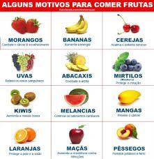 Resultado de imagem para benefícios da alimentação saudavel
