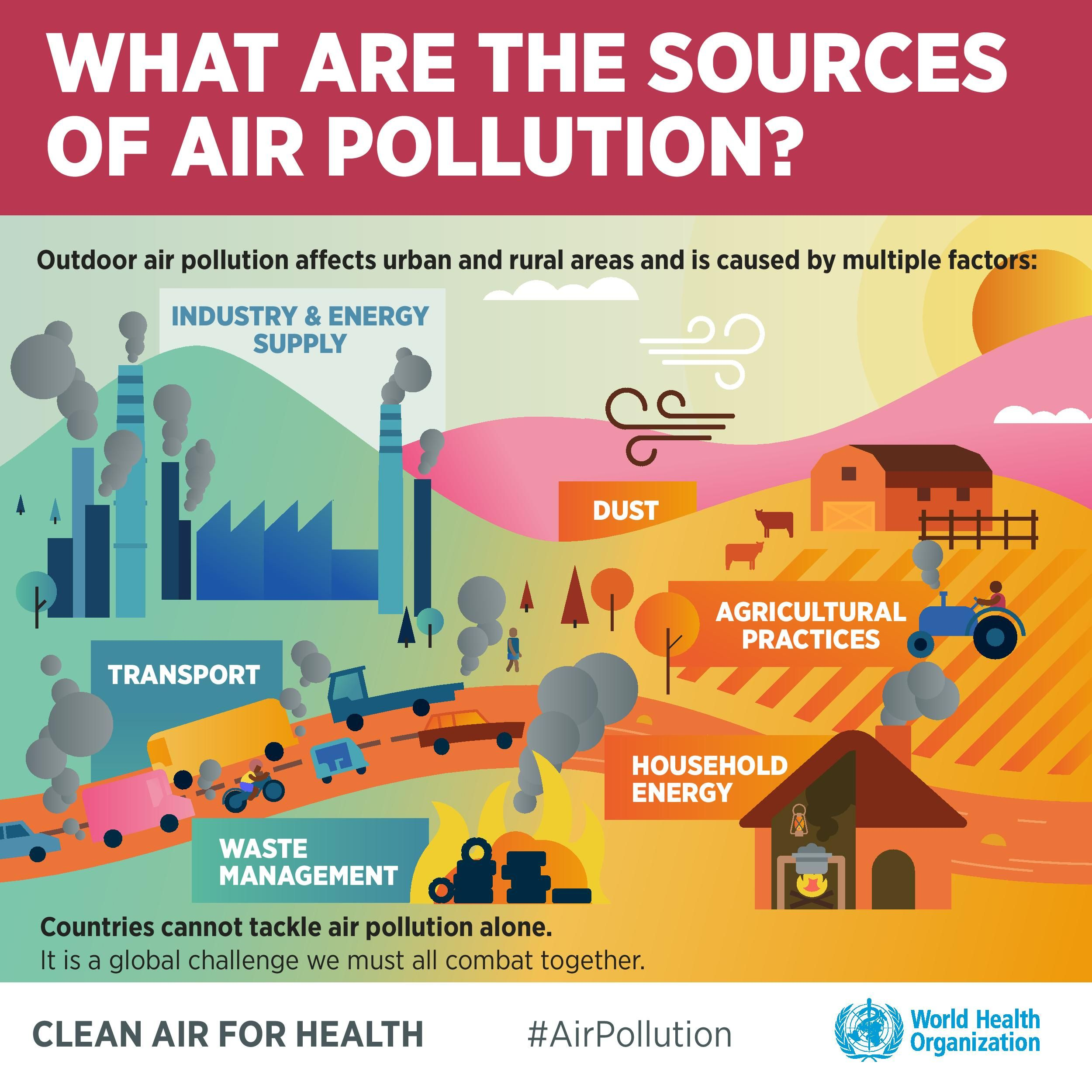 What Are The Sources Of Air Pollution