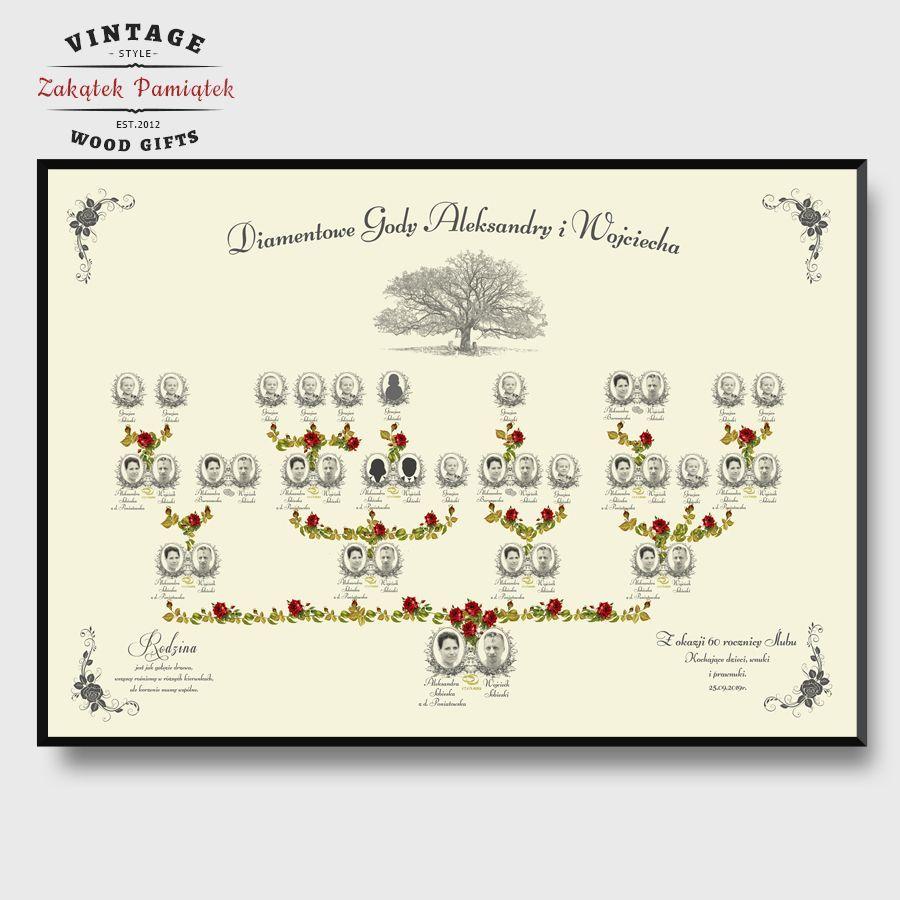 Drzewo Genealogiczne Retro Obraz Drukowany Na Plotnie Rozane