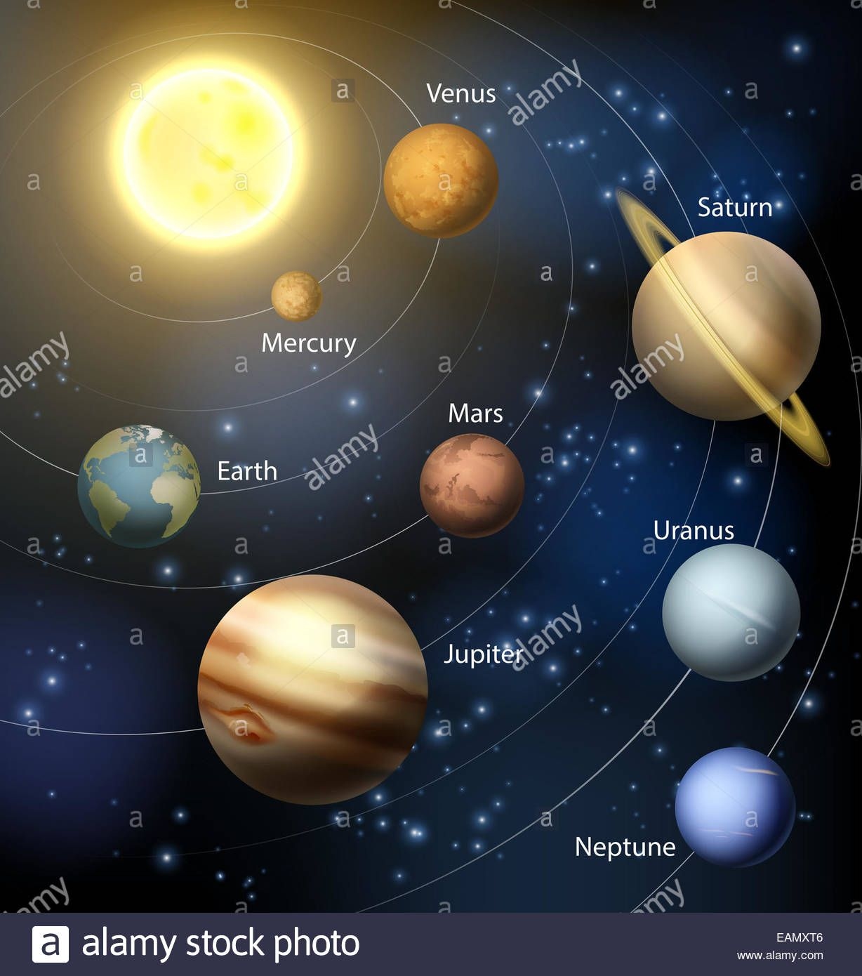 Download This Stock Image The Solar System With The