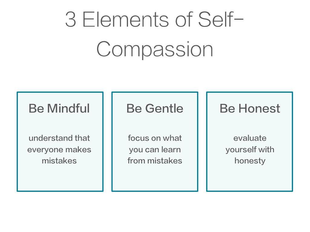 The Truth About Self Esteem