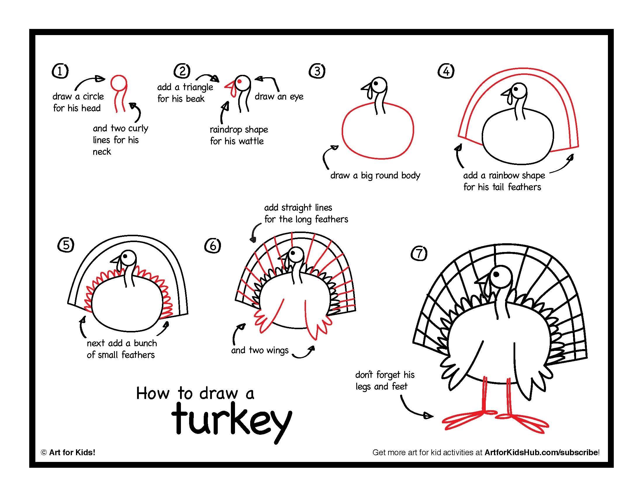 How To Draw A Turkey Art For Kids Hub Art For Kids Hub