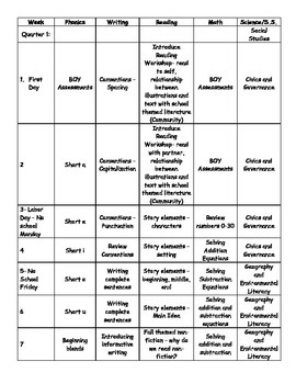 First Grade Pacing Guide Common Core Aligned Pacing Guide Common Core Aligned Curriculum Mapping