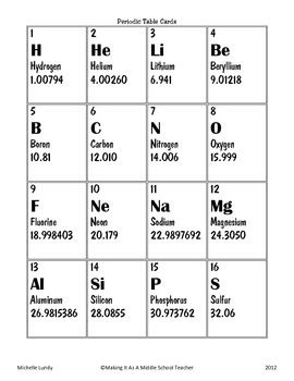 Pin by emi fatikhatin on periodic table pinterest periodic table the sky is the limit with this page packet of periodic table cards you have individual cards for each of 112 elements which contain the atomic number urtaz Gallery