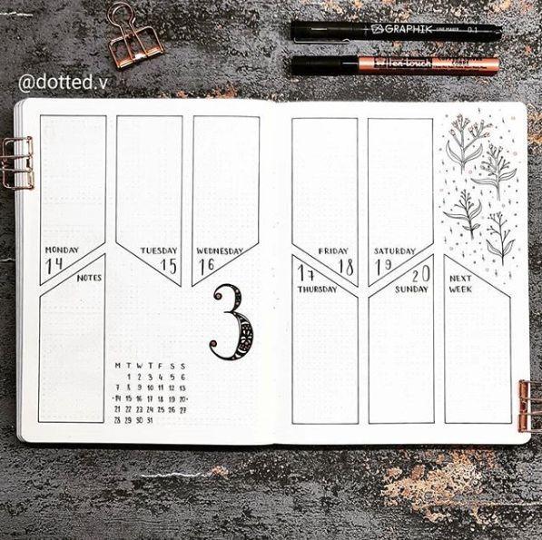Voor iedereen die een mooi notitieboek, een goede pen en geen idee heeft waar te beginnen.  #beginnen #bulletjournal #die #een