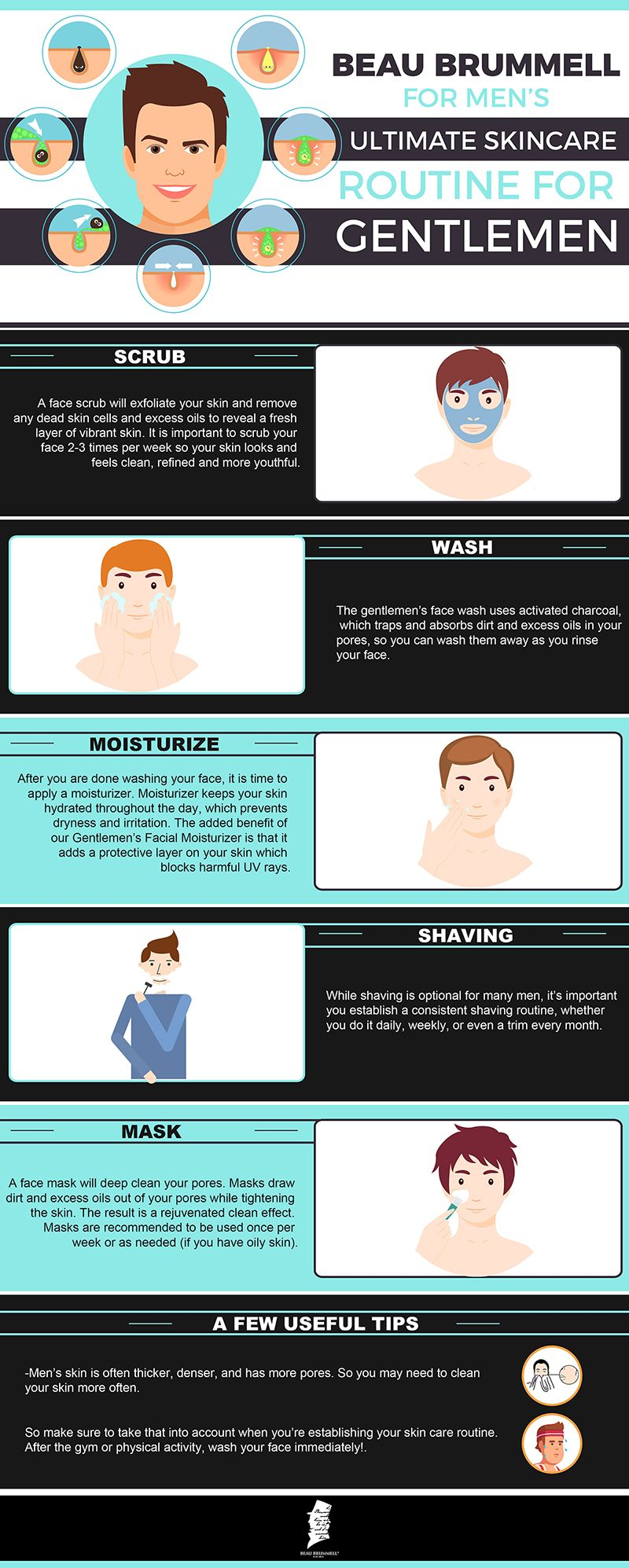 Ultimate Grooming Routine Grooming Routine Men Skin Care Routine Perfect Skin Routine
