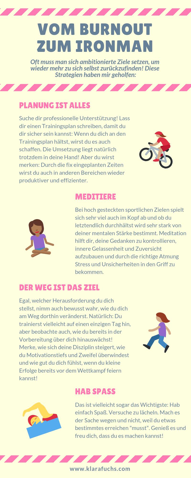 Vom Burnout zum Ironman - Klara Fuchs